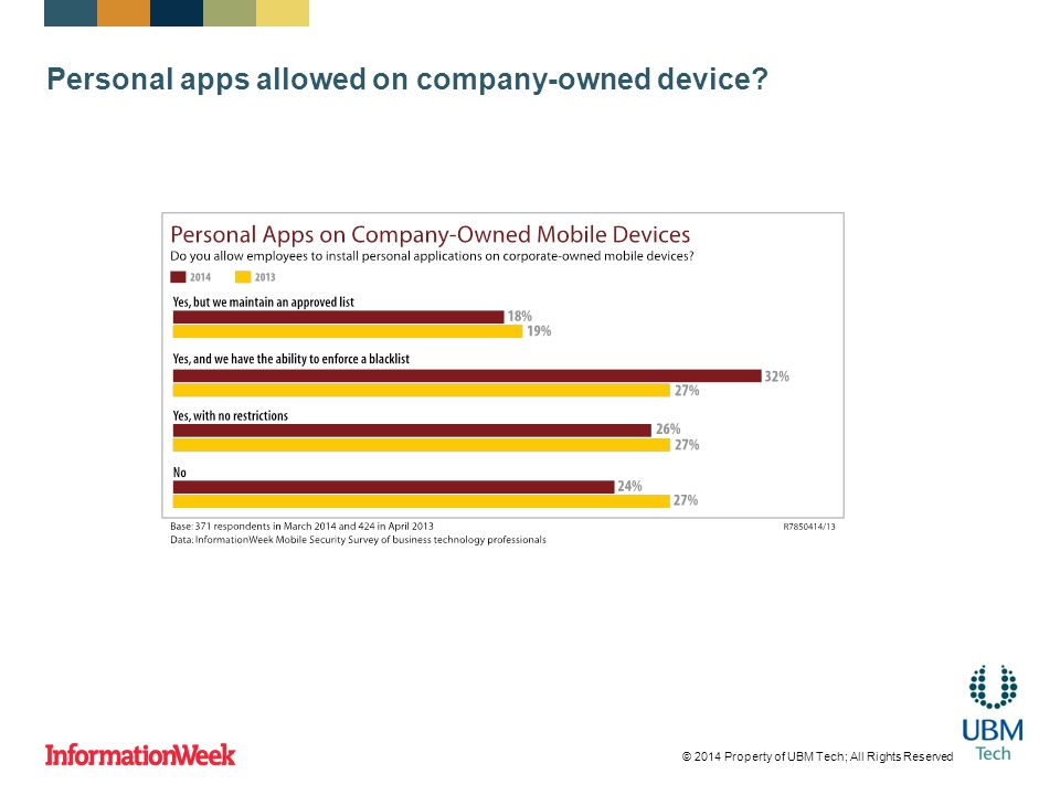 Personal apps allowed on company-owned device © 2014 Property of UBM Tech; All Rights Reserved