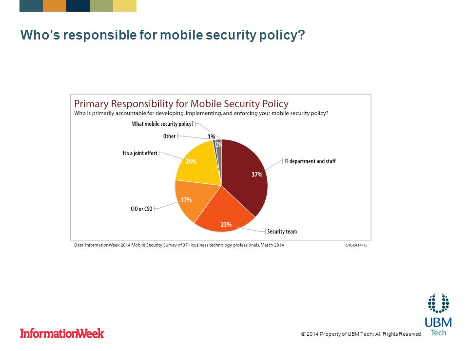 Who's responsible for mobile security policy? © 2014 Property of UBM Tech; All Rights Reserved