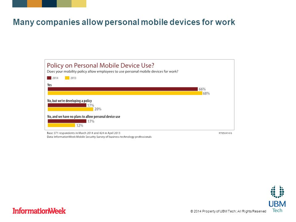 Many companies allow personal mobile devices for work © 2014 Property of UBM Tech; All Rights Reserved