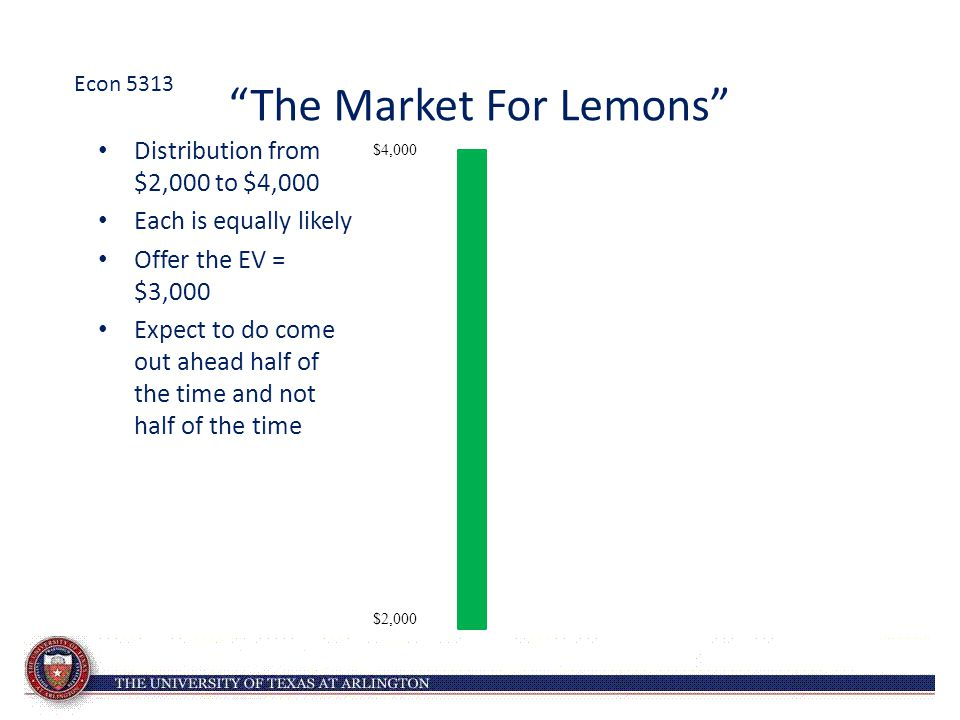 """The Market For Lemons"" Econ 5313 $4,000 $2,000 Distribution from $2,000 to $4,000 Each is equally likely Offer the EV = $3,000 Expect to do come out"