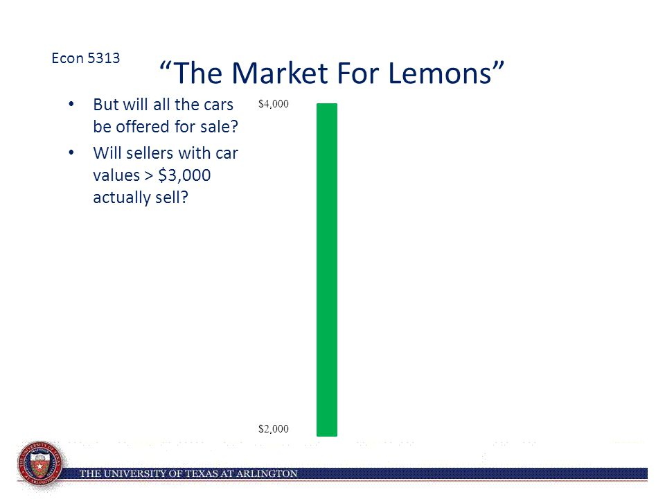 """The Market For Lemons"" Econ 5313 $4,000 $2,000 But will all the cars be offered for sale? Will sellers with car values > $3,000 actually sell?"