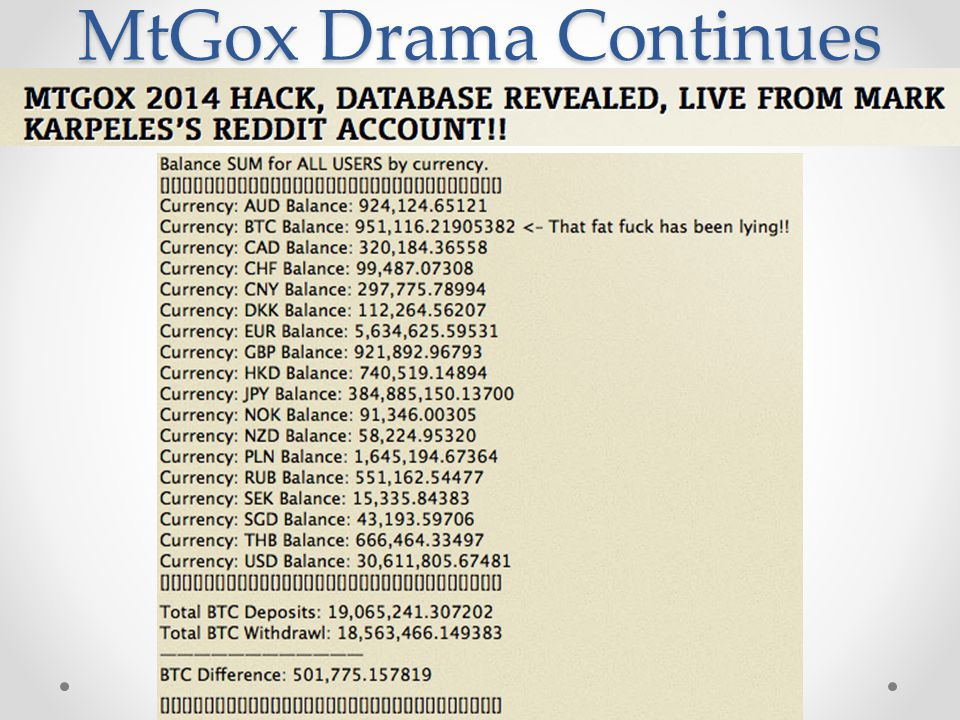 MtGox Drama Continues