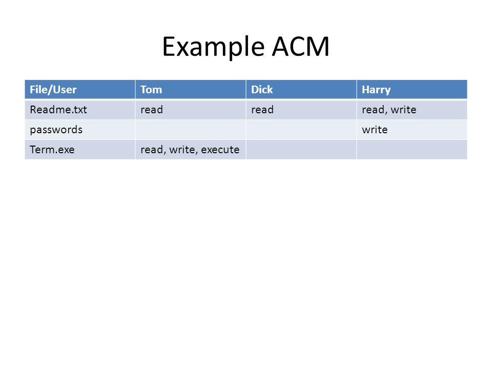 Example ACM File/UserTomDickHarry Readme.txtread read, write passwordswrite Term.exeread, write, execute