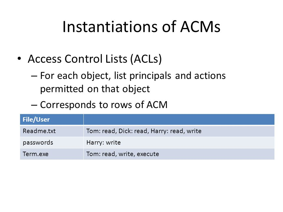 Access Control Lists (ACLs) – For each object, list principals and actions permitted on that object – Corresponds to rows of ACM Instantiations of ACM