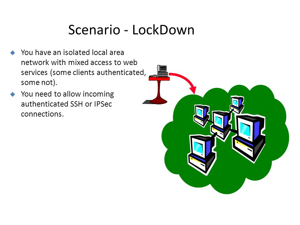 Scenario - LockDown  You have an isolated local area network with mixed access to web services (some clients authenticated, some not).  You need to