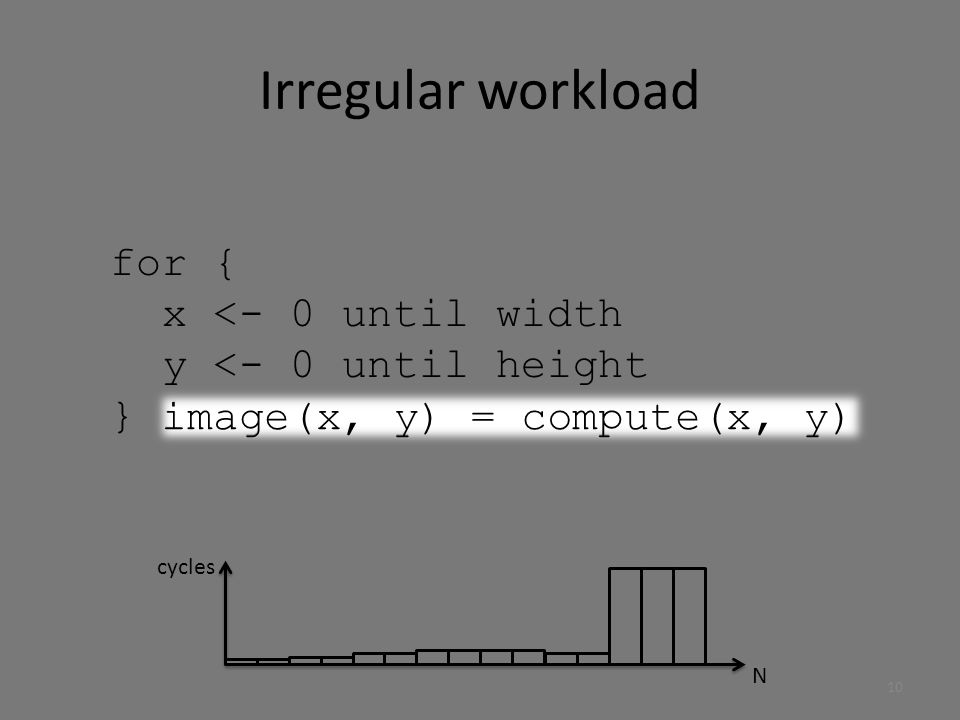 Irregular workload for { x <- 0 until width y <- 0 until height } image(x, y) = compute(x, y) image(x, y) = compute(x, y) N cycles 10