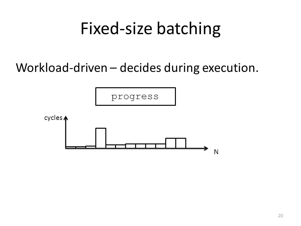 Fixed-size batching Workload-driven – decides during execution. N cycles progress 20