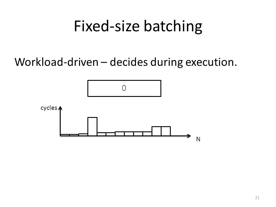Fixed-size batching Workload-driven – decides during execution. N cycles 0 21