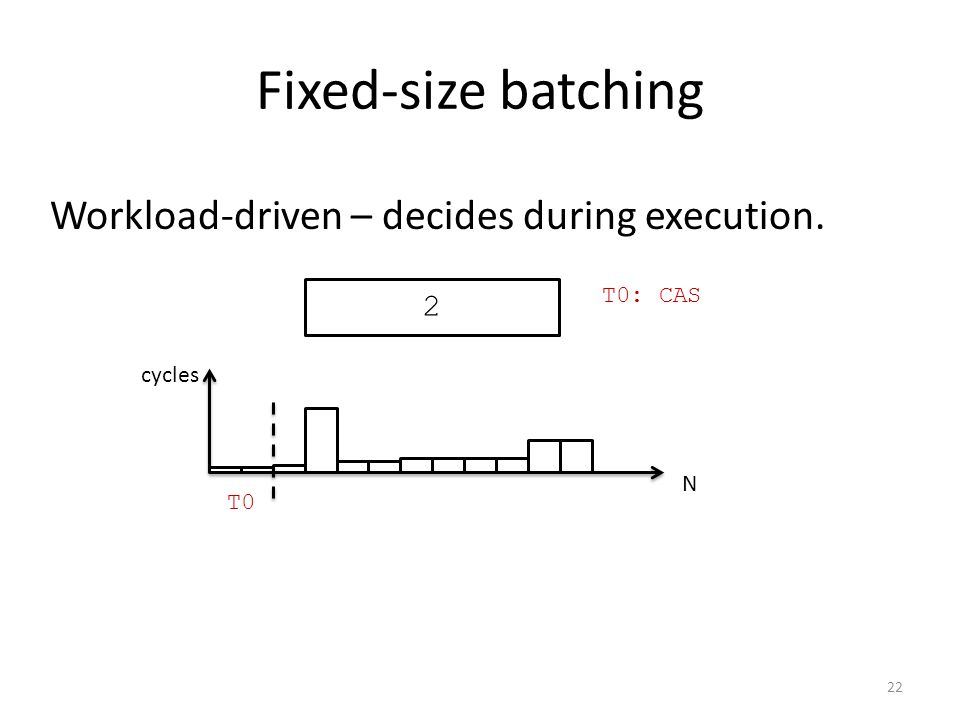 Fixed-size batching Workload-driven – decides during execution. N cycles 2 T0: CAS T0 22