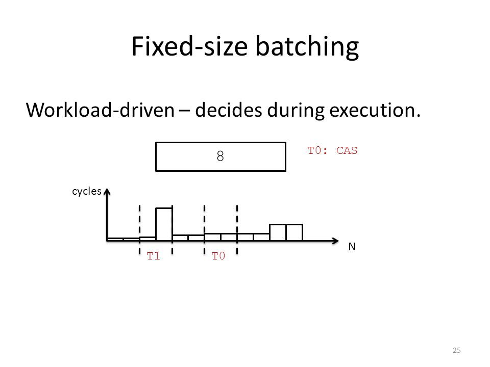 Fixed-size batching Workload-driven – decides during execution. N cycles 8 T0: CAS T0T1 25