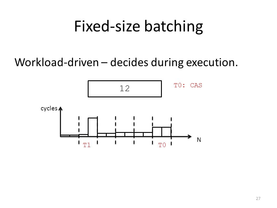 Fixed-size batching Workload-driven – decides during execution. N cycles 12 T0: CAS T0T1 27