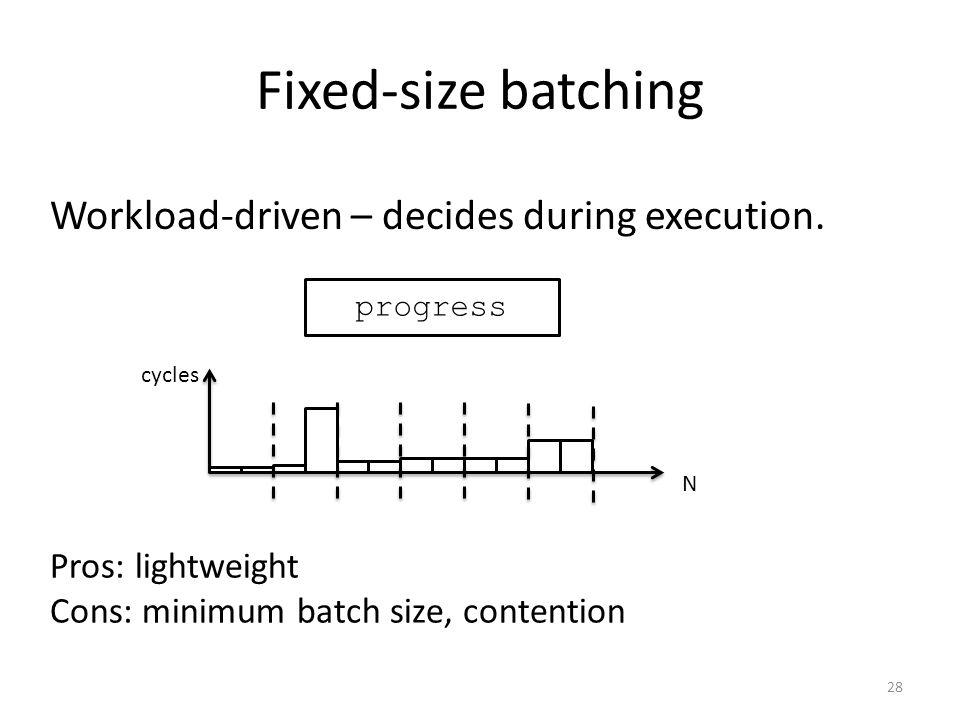 Fixed-size batching Workload-driven – decides during execution.