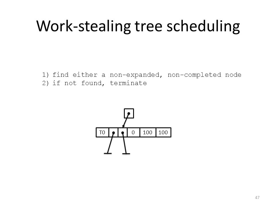 Work-stealing tree scheduling 1)find either a non-expanded, non-completed node 2)if not found, terminate 0100T0100 47