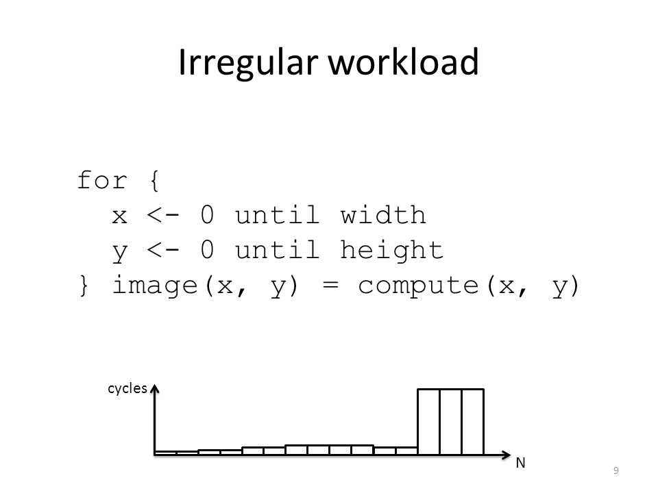 Irregular workload for { x <- 0 until width y <- 0 until height } image(x, y) = compute(x, y) N cycles 9