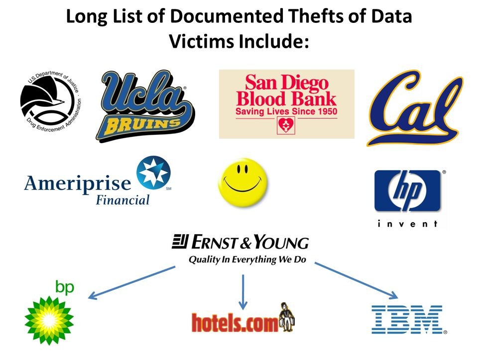Long List of Documented Thefts of Data Victims Include: