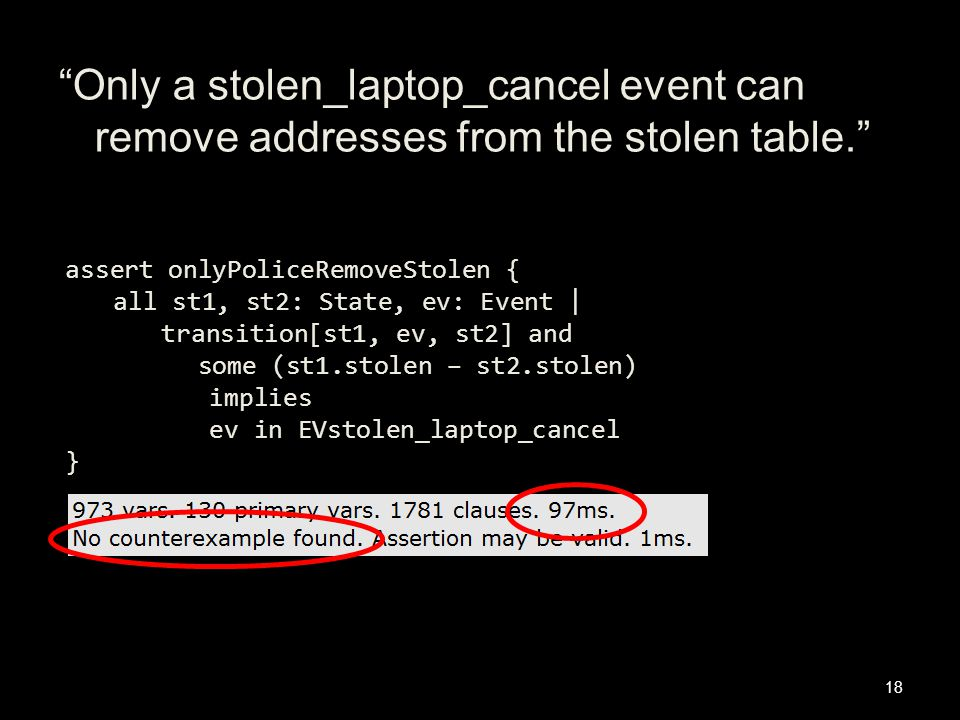 18 assert onlyPoliceRemoveStolen { all st1, st2: State, ev: Event | transition[st1, ev, st2] and some (st1.stolen – st2.stolen) implies ev in EVstolen_laptop_cancel } Only a stolen_laptop_cancel event can remove addresses from the stolen table.