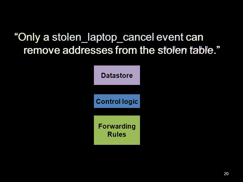 20 Only a stolen_laptop_cancel event can remove addresses from the stolen table. Control logic Datastore Forwarding Rules Only a stolen_laptop_cancel event can remove addresses from the stolen table.