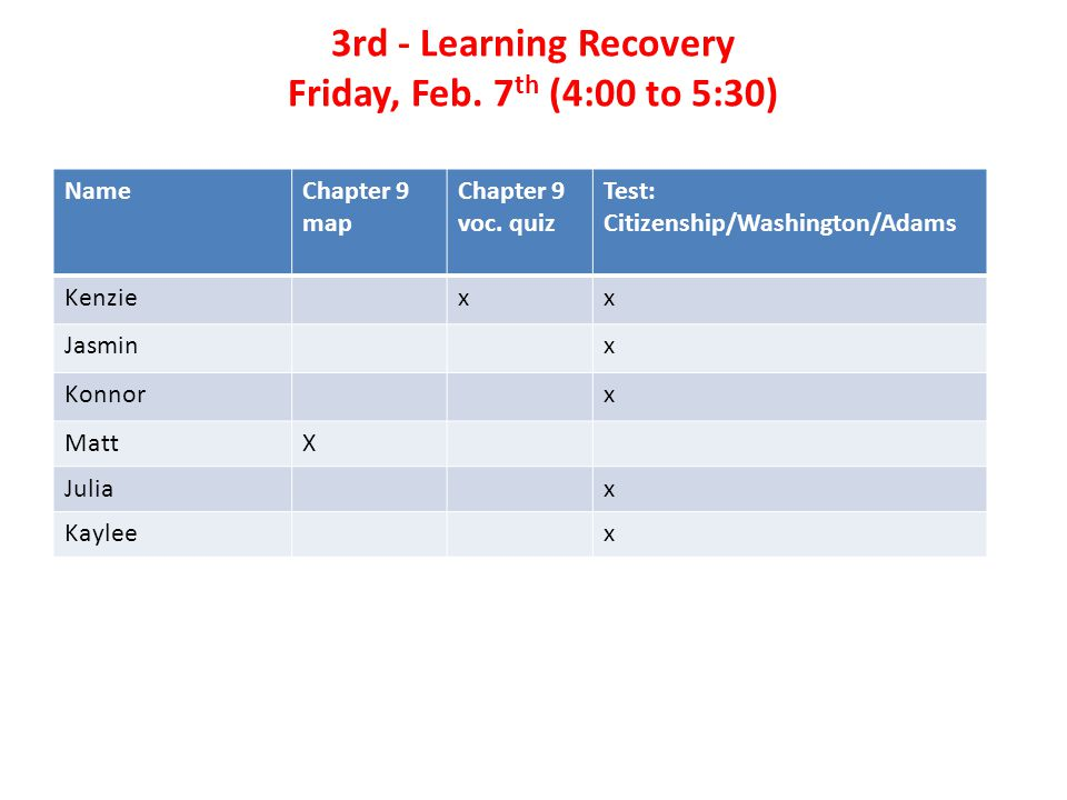 4th- Learning Recovery Friday, Feb.