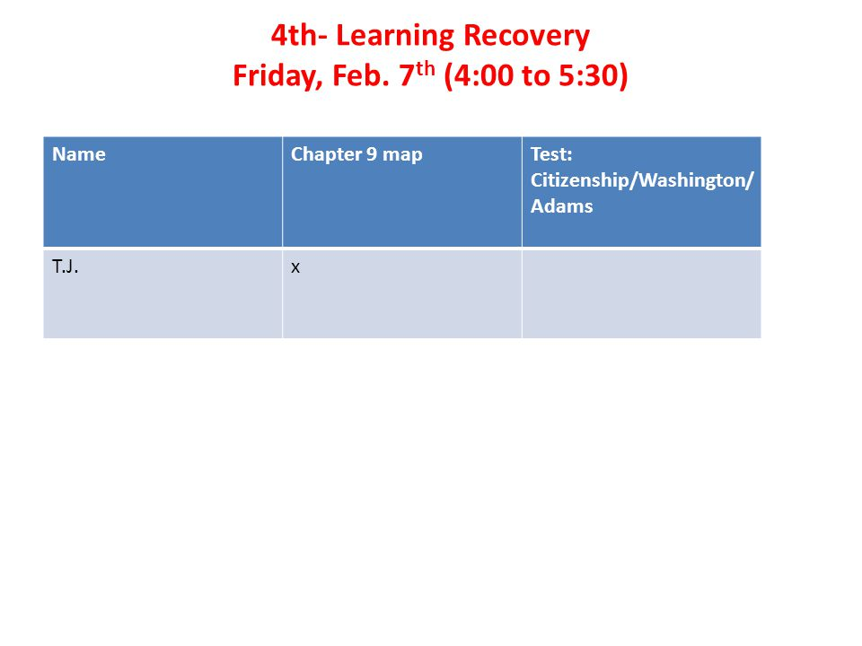 6th- Learning Recovery Friday, Feb.7 th (4:00 to 5:30) NameChapt er 9 map Ch.
