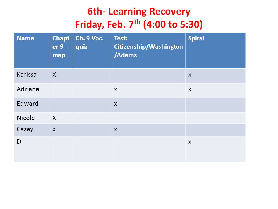 7 th - Learning Recovery Friday, Feb.7 th (4:00 to 5:30) NameChapter 9 map Ch.