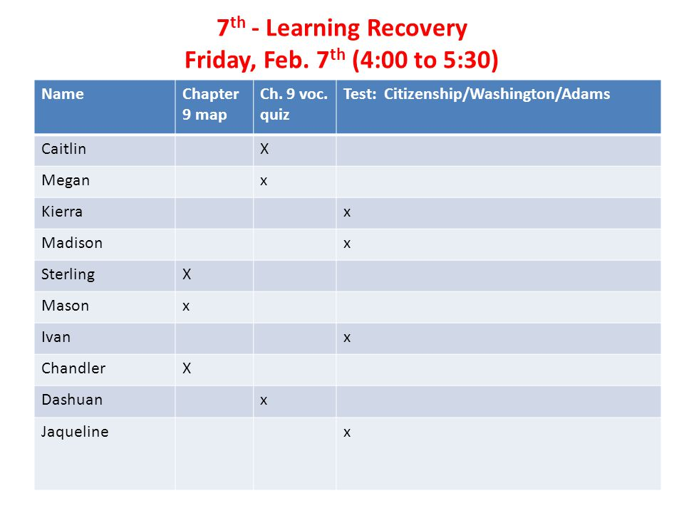 Learning Recovery Friday, Feb.