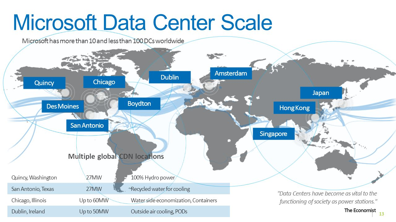 Microsoft Data Center Scale Chicago Quincy Dublin Amsterdam Hong Kong Singapore Japan Data Centers have become as vital to the functioning of society as power stations. The Economist San Antonio Multiple global CDN locations Microsoft has more than 10 and less than 100 DCs worldwide Boydton Des Moines Quincy, Washington27MW100% Hydro power San Antonio, Texas27MWRecycled water for cooling Chicago, IllinoisUp to 60MWWater side economization, Containers Dublin, IrelandUp to 50MWOutside air cooling, PODs