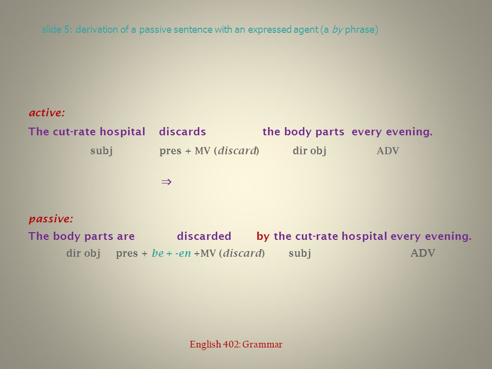 cf.active (with indefinite subject): Somebody/A lackey discards the body parts every evening.