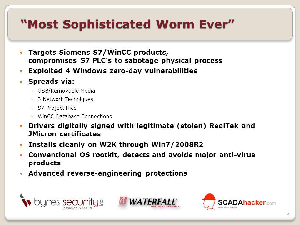 PLC Rootkit Compromised Step7/WinCC Host Stuxnet S7otbxdx DLL Legitimate Function Blocks PLC Programming Application S7 PLC Legitimate Blocks Stuxnet Malicious Blocks Siemens S7otbxsx DLL Function Blocks 5