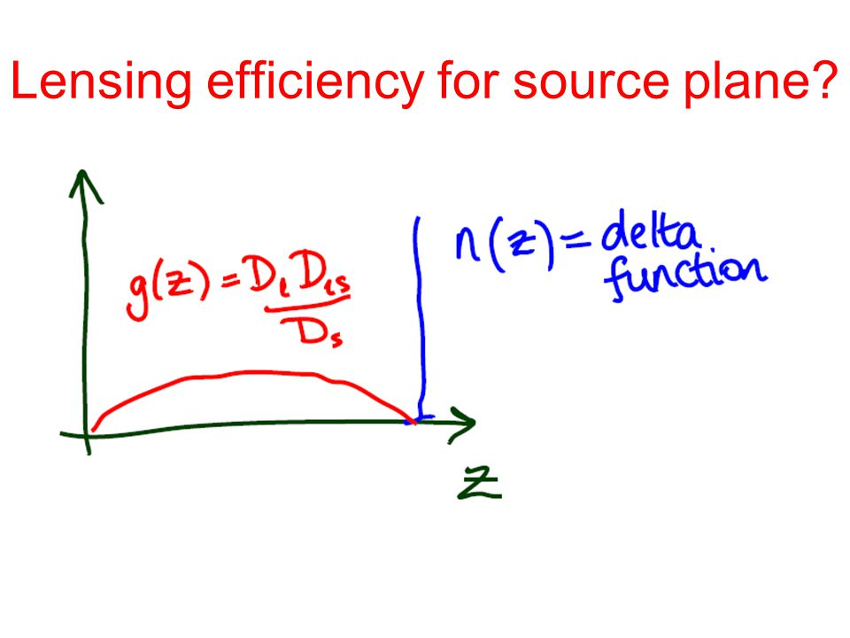 Lensing efficiency for source plane