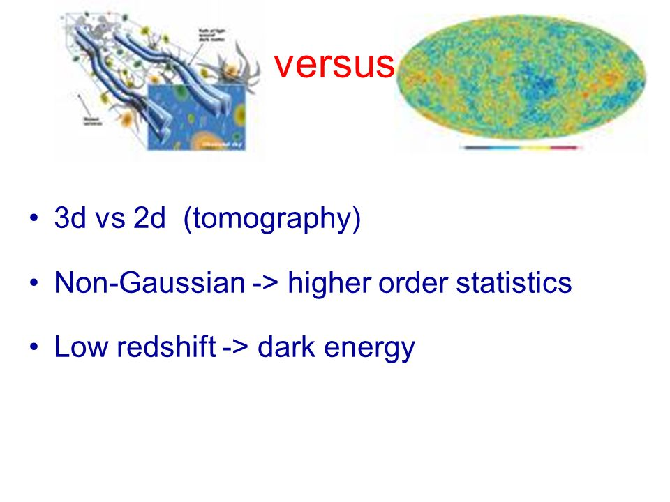 3d vs 2d (tomography) Non-Gaussian -> higher order statistics Low redshift -> dark energy versus