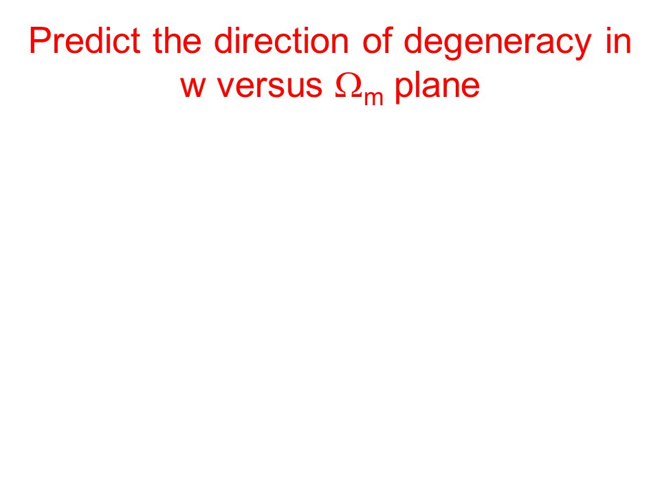 Predict the direction of degeneracy in w versus  m plane