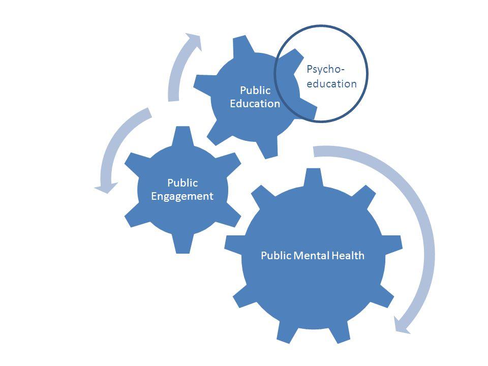 Public Mental Health Public Engagement Public Education Psycho- education