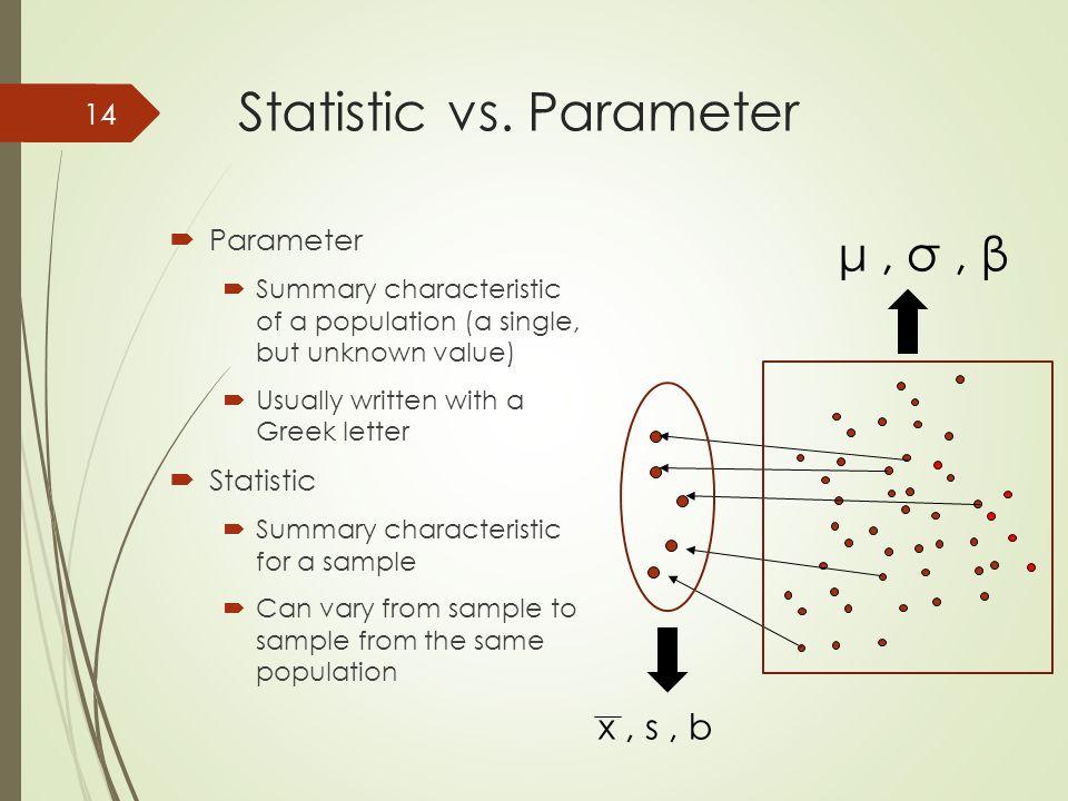Statistic vs.