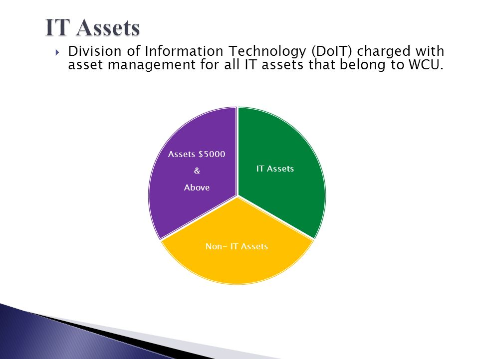  Division of Information Technology (DoIT) charged with asset management for all IT assets that belong to WCU.