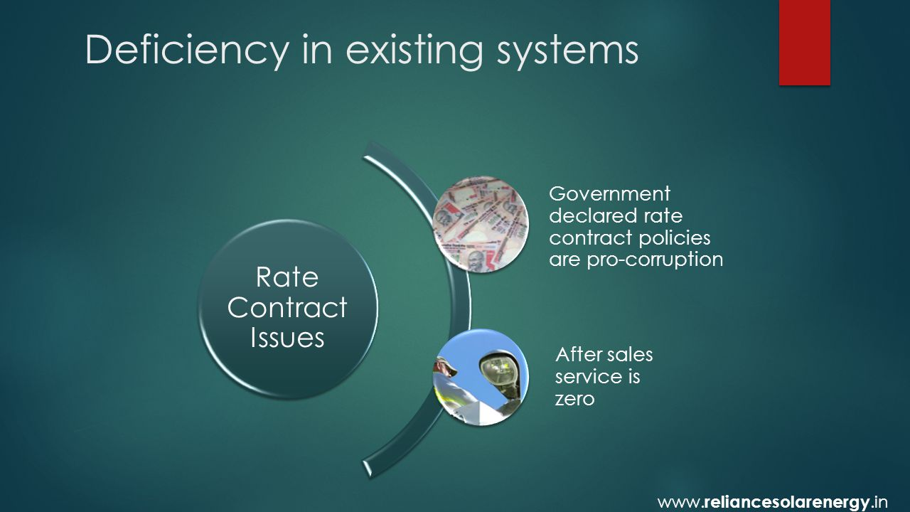 Deficiency in existing systems Rate Contract Issues Government declared rate contract policies are pro-corruption After sales service is zero www.