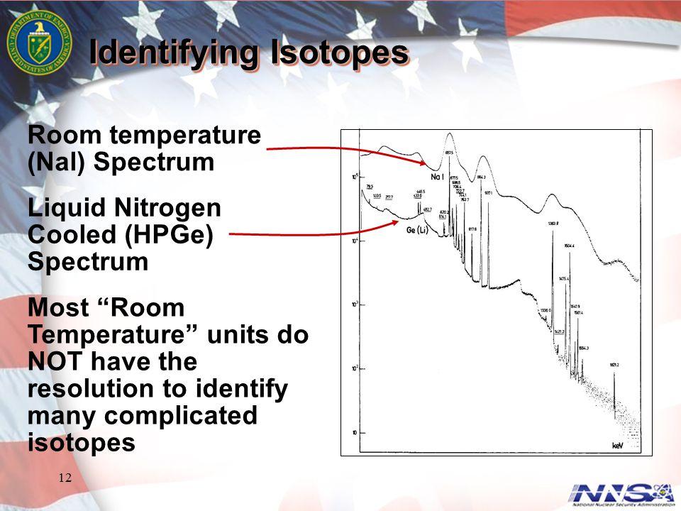 "12 Identifying Isotopes Room temperature (Nal) Spectrum Liquid Nitrogen Cooled (HPGe) Spectrum Most ""Room Temperature"" units do NOT have the resolutio"