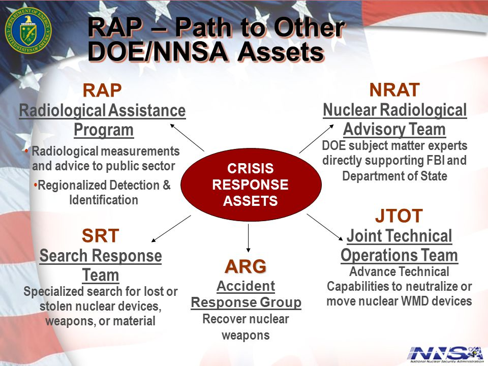 4 RAP – Path to Other DOE/NNSA Assets JTOT Joint Technical Operations Team Advance Technical Capabilities to neutralize or move nuclear WMD devices SR