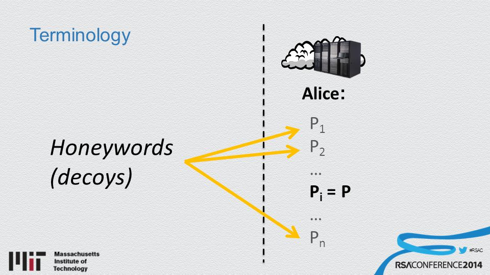#RSAC Terminology Alice : P 1 P 2 … P i = P … P n Honeywords (decoys)
