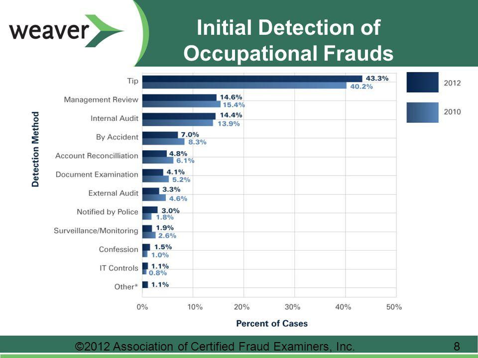 Perpetrators ©2012 Association of Certified Fraud Examiners, Inc.9