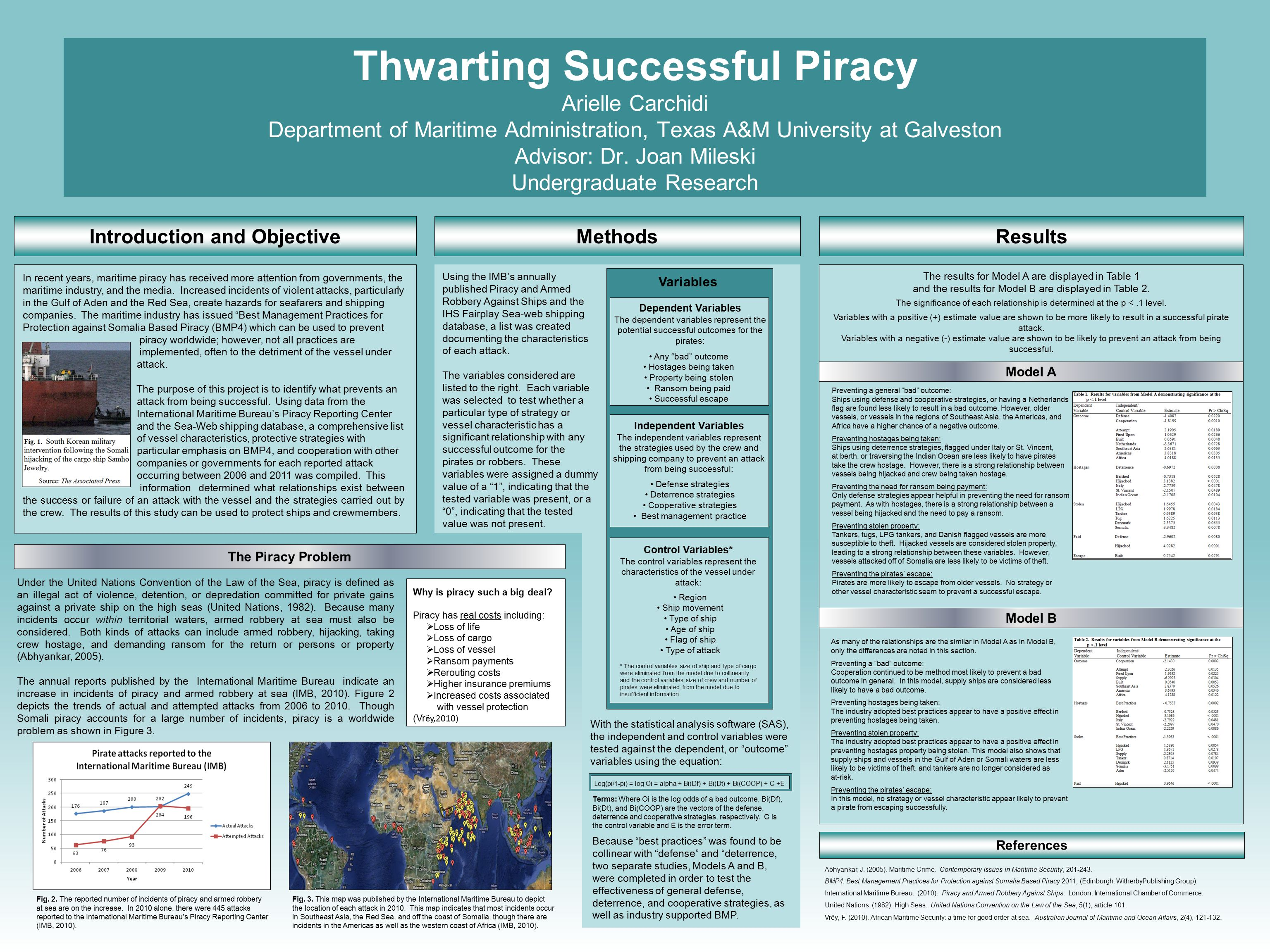 Thwarting Successful Piracy Arielle Carchidi Department of Maritime Administration, Texas A&M University at Galveston Advisor: Dr.