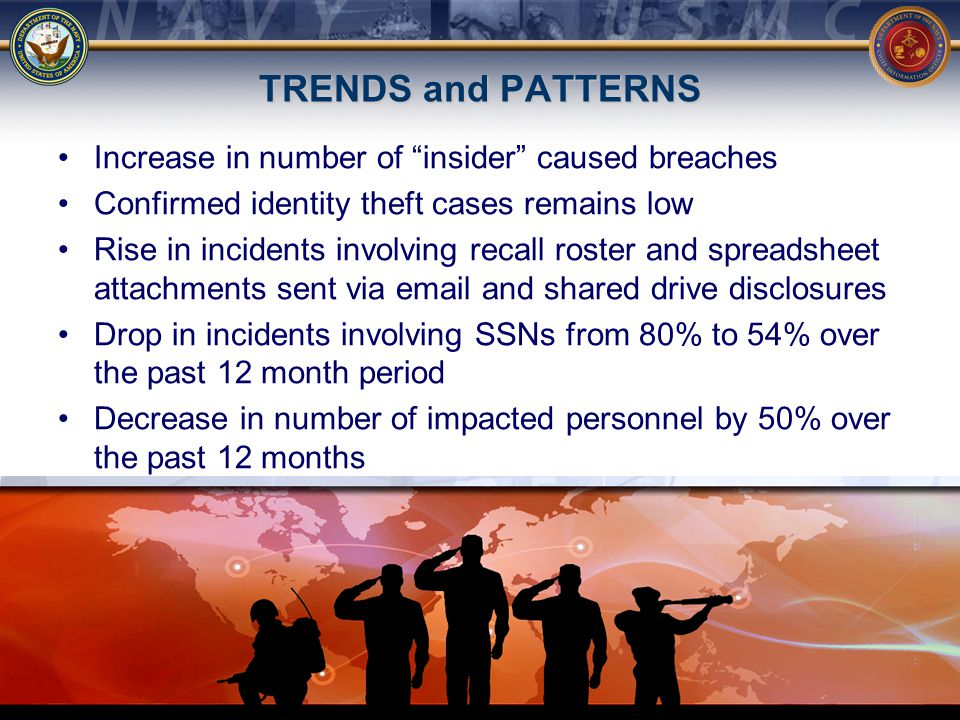 TRENDS and PATTERNS Increase in number of insider caused breaches Confirmed identity theft cases remains low Rise in incidents involving recall roster and spreadsheet attachments sent via email and shared drive disclosures Drop in incidents involving SSNs from 80% to 54% over the past 12 month period Decrease in number of impacted personnel by 50% over the past 12 months