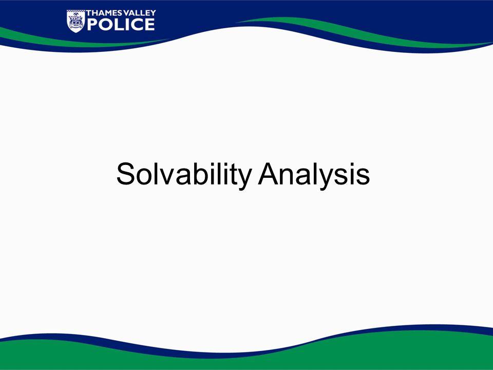 Solvability Analysis