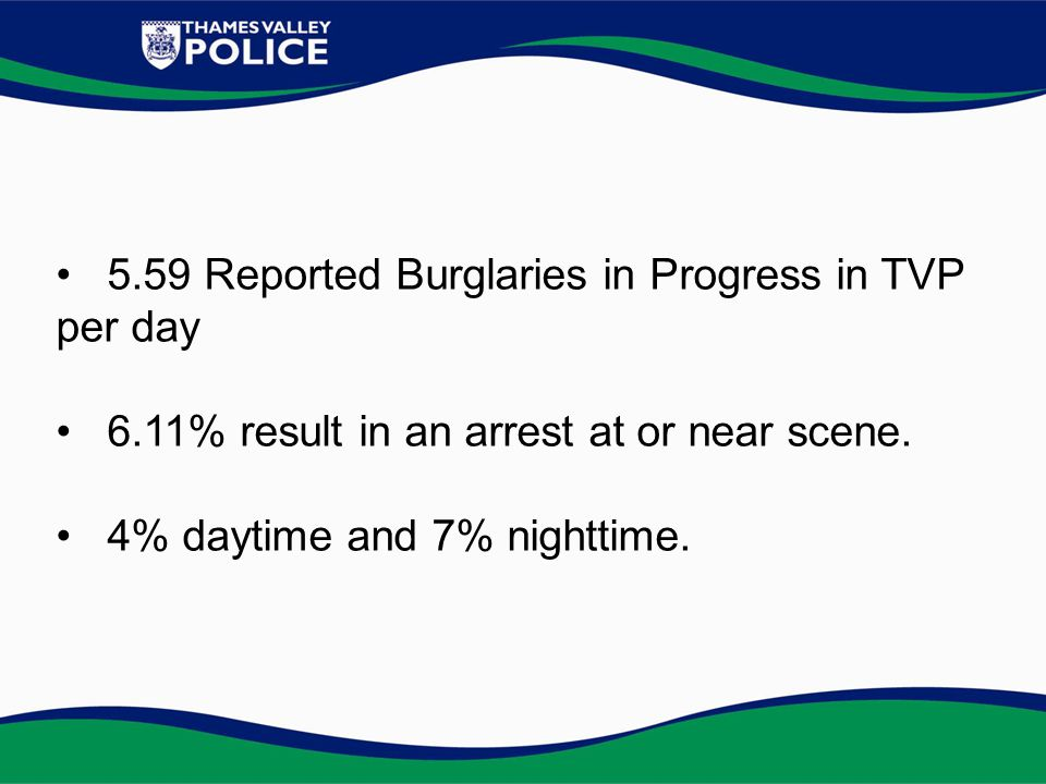 5.59 Reported Burglaries in Progress in TVP per day 6.11% result in an arrest at or near scene.