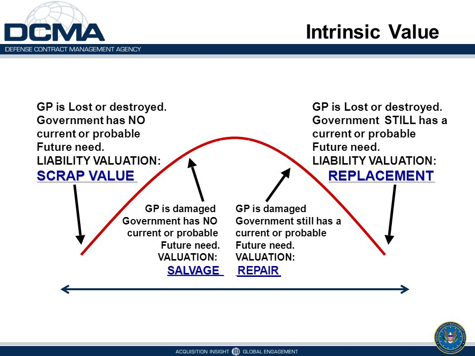 GP is Lost or destroyed. Government STILL has a current or probable Future need. LIABILITY VALUATION: REPLACEMENT GP is Lost or destroyed. Government