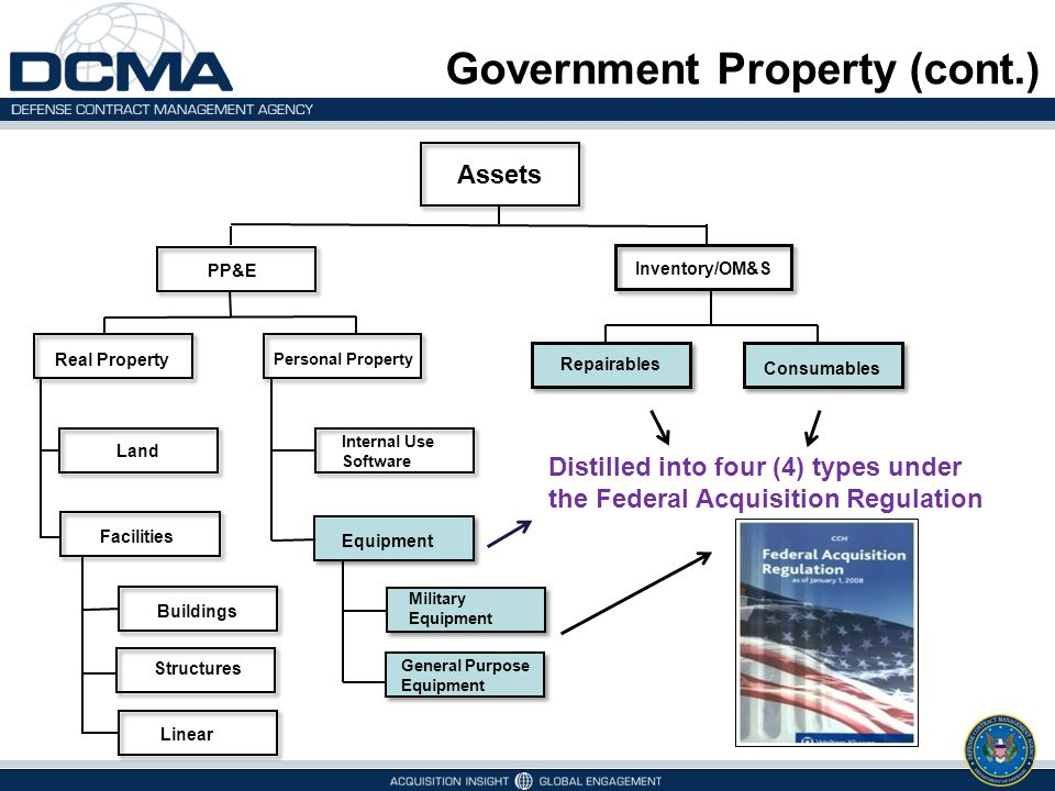 Losses are… We know from the previous slide that losses are: …unintended, unforeseen, or accidental loss, damage or destruction of Government property that reduces the Government's expected economic benefits of the property. Loss of Government Property as defined in the Federal Acquisition Regulation 52.245-1, APRIL 2012