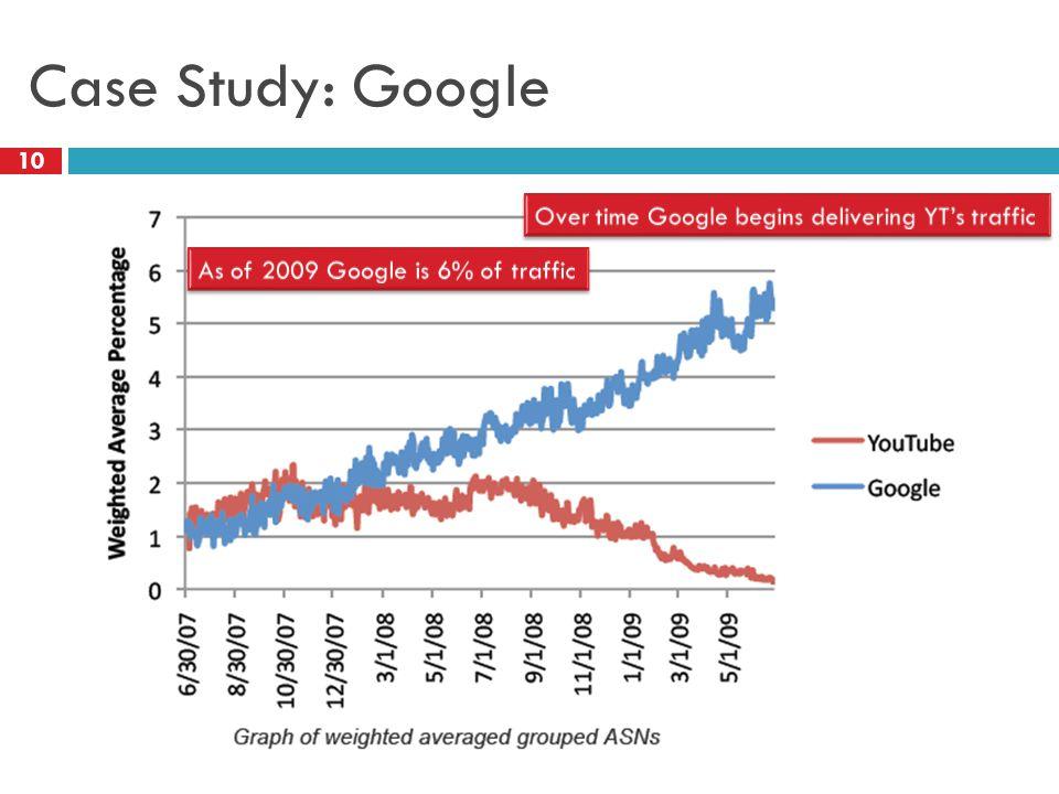 Case Study: Google 10
