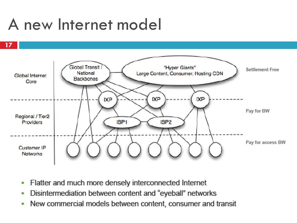 A new Internet model 17