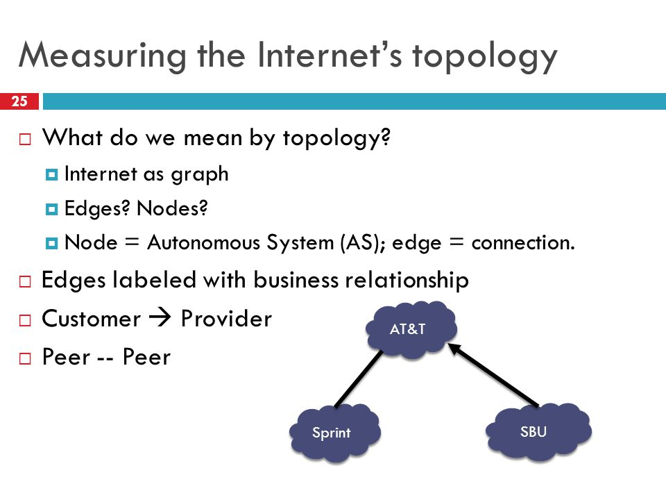 Measuring the Internet's topology 25  What do we mean by topology.