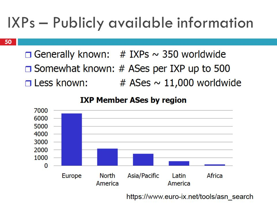 IXPs – Publicly available information 50