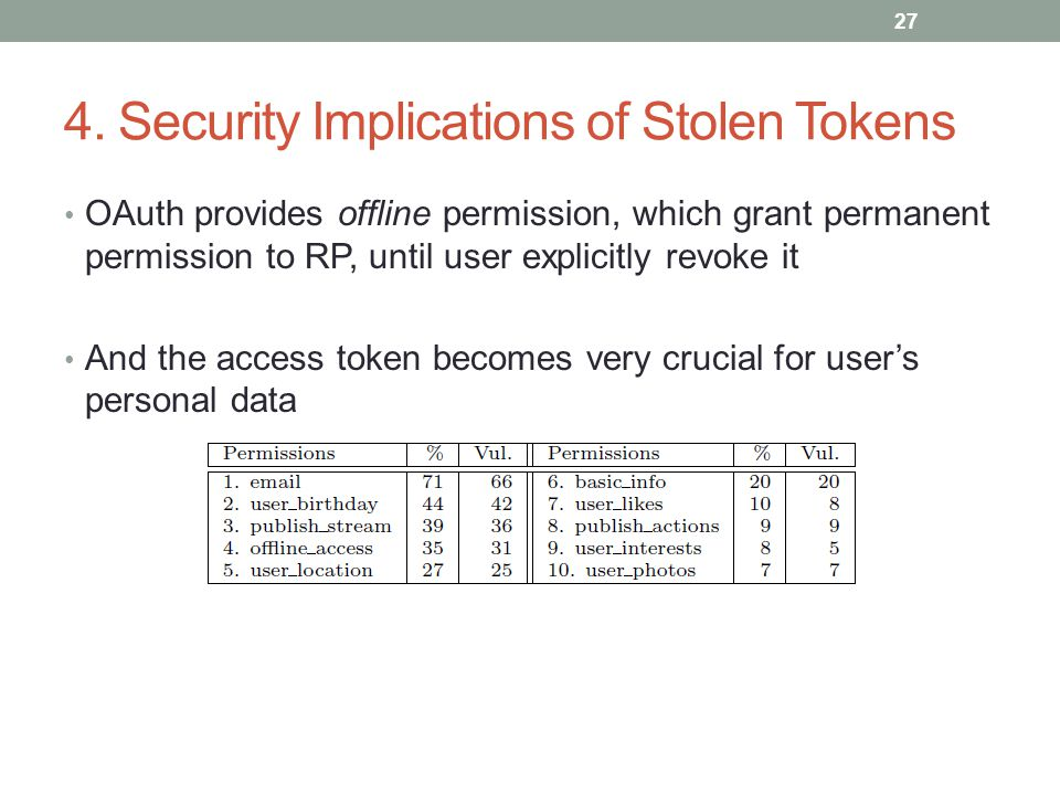 4. Security Implications of Stolen Tokens OAuth provides offline permission, which grant permanent permission to RP, until user explicitly revoke it A